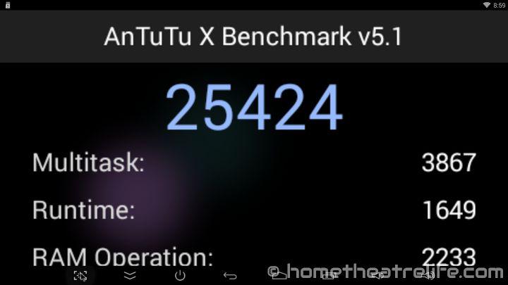 PROBOX2-AntutuX