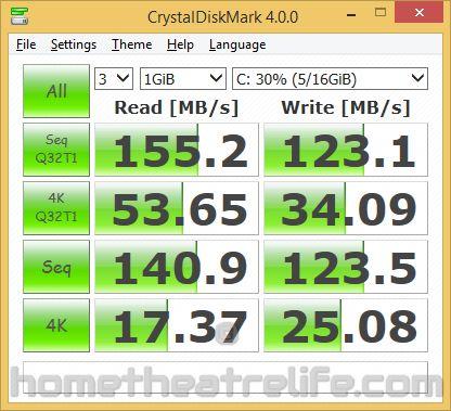 PiPO-X8-CrystalDiskMark