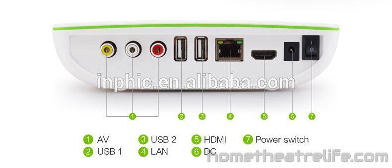 Inphic-i9S-Ports
