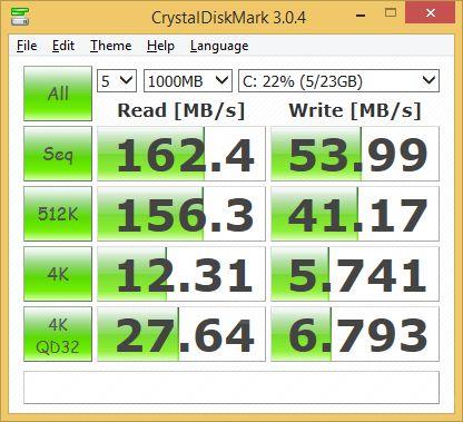 MeLE-PCG01-CrystalDiskMark