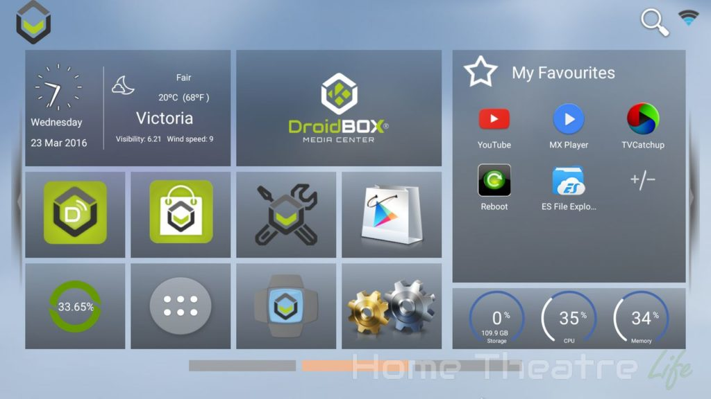 DroidBOX-T8-S-Plus-Review-Android-01