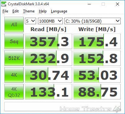 HYSTOU-FMP04B-Review-CrystalDiskMark